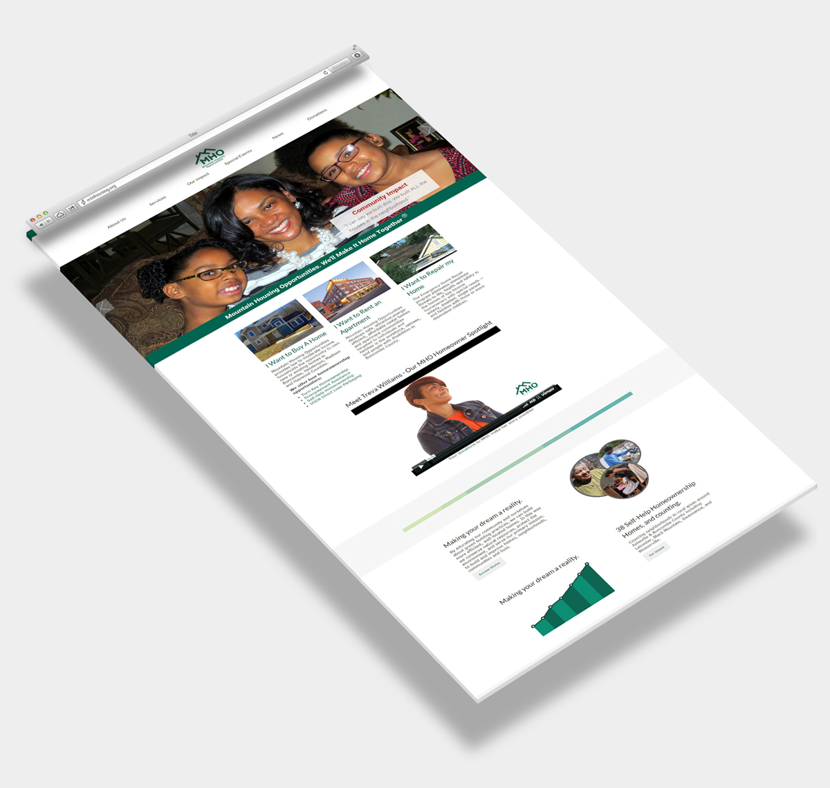 WEBSITE DESIGN MHO Non-Profit